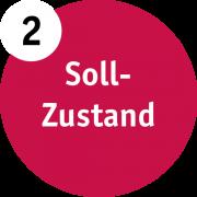 2. Soll-Zustand